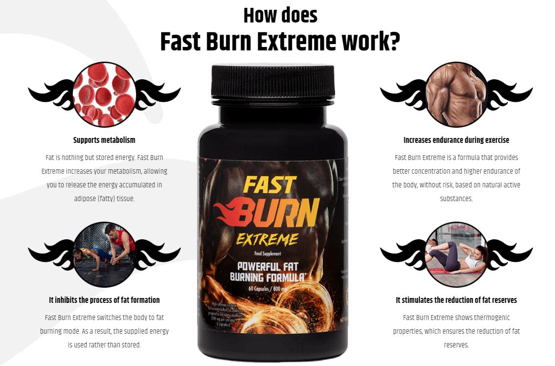hol kapható a fast burn extreme